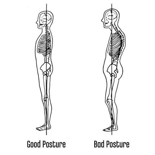 Good Bad Mental Slouching Posture