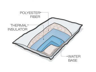 WaterBasePillow 1024x768px