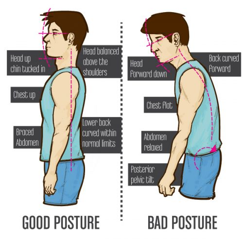 Your Posture Say About You - GoodVsBadPosture