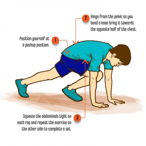 Core Exercises-KneePullPlank