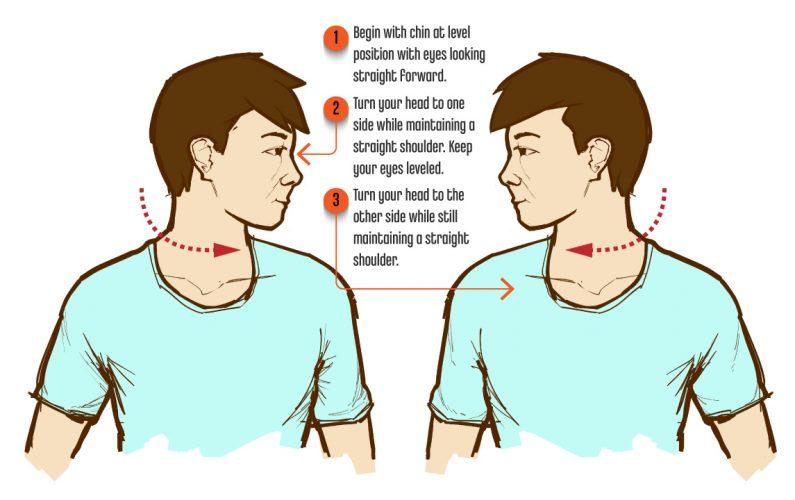 1 SittingPostureExercises NeckRotations